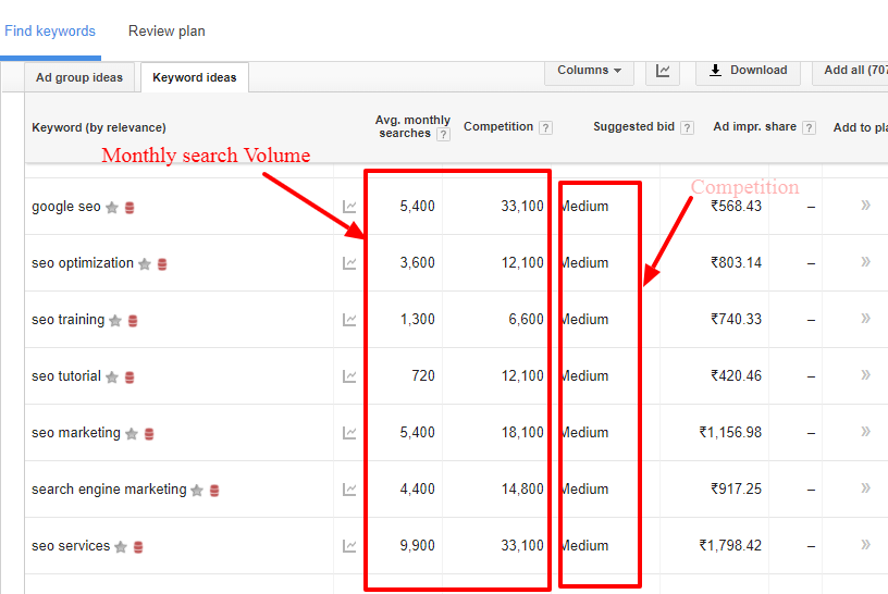 Keyword Planner – Google AdWords