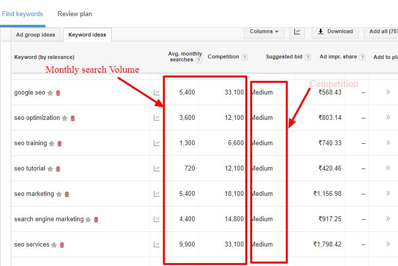 Keyword Planner – Google AdWords