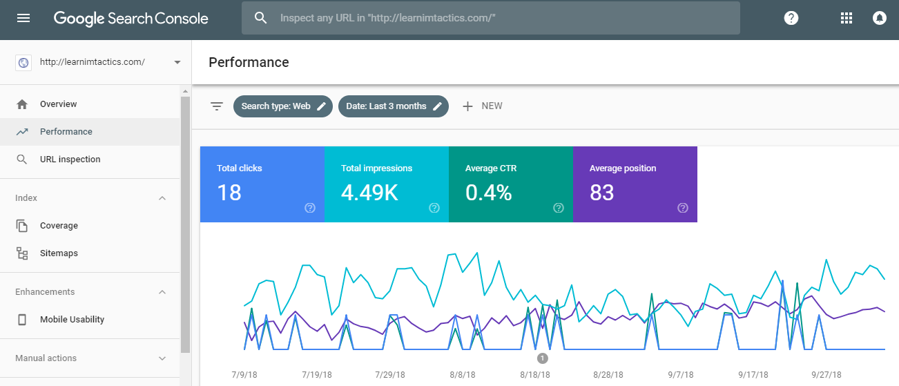 Performance_ Google Search Console
