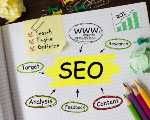 On-page SEO techniques and Checklist